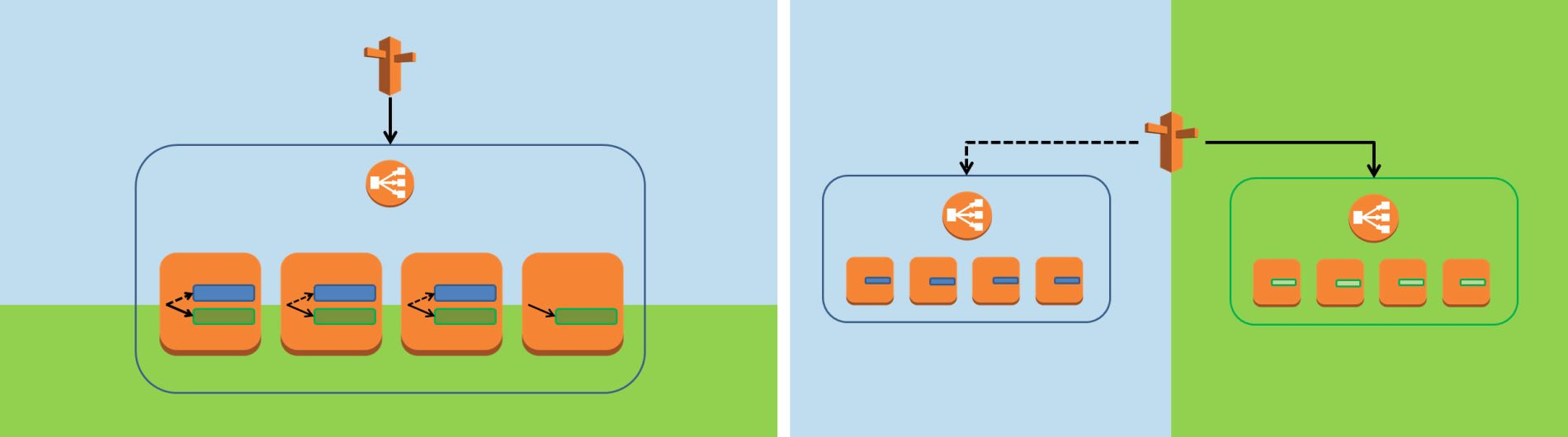 Some thoughts on SUPER-scaling Magento, and a little bit of